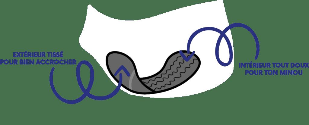 insert absorbant amovible pour culotte menstruelle